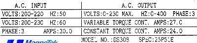 New Refurbished Exchange Repair  Yaskawa Inverter-General Purpose CIMR-G3A25P5 Precision Zone